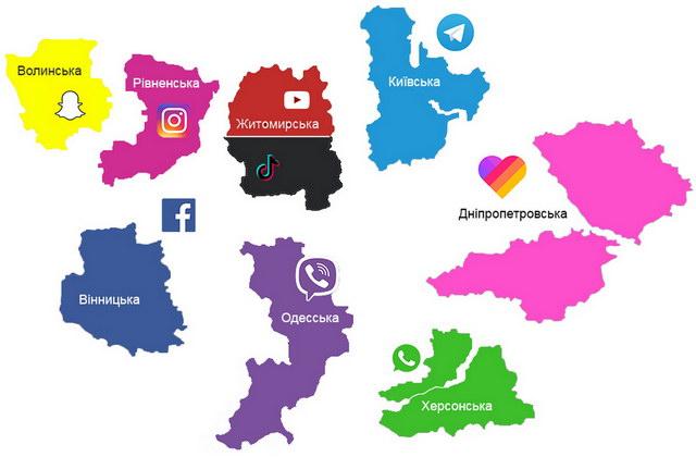 популярність соціальних мереж і месенджерів в областях України